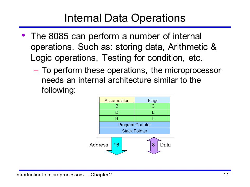 Internal Data Operations