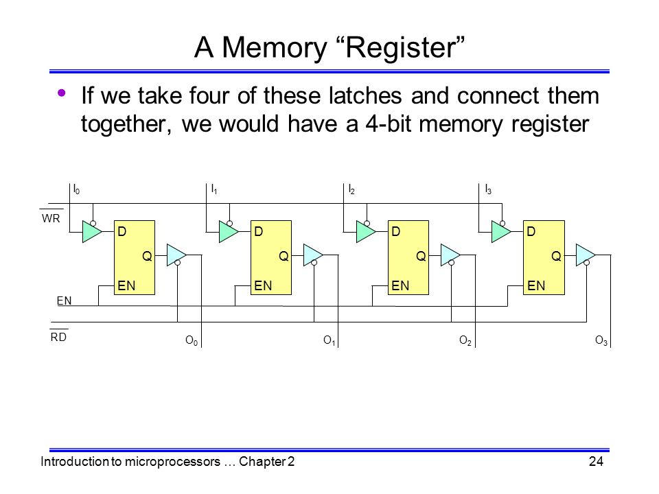 A Memory Register If we take four of these latches and connect them together, we would have a 4-bit memory register.