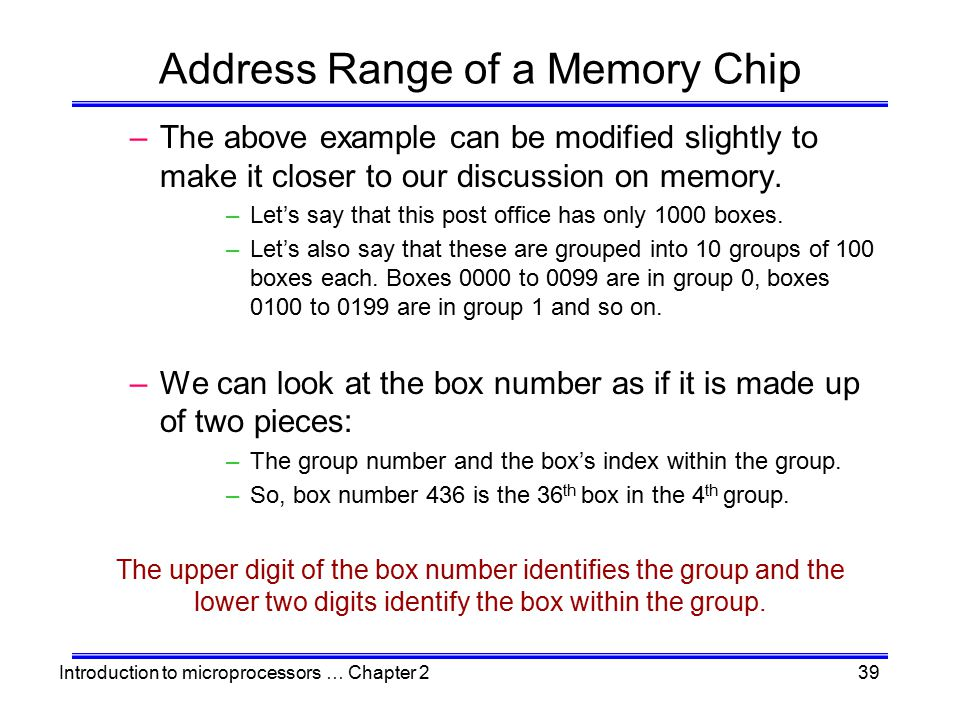 Address Range of a Memory Chip