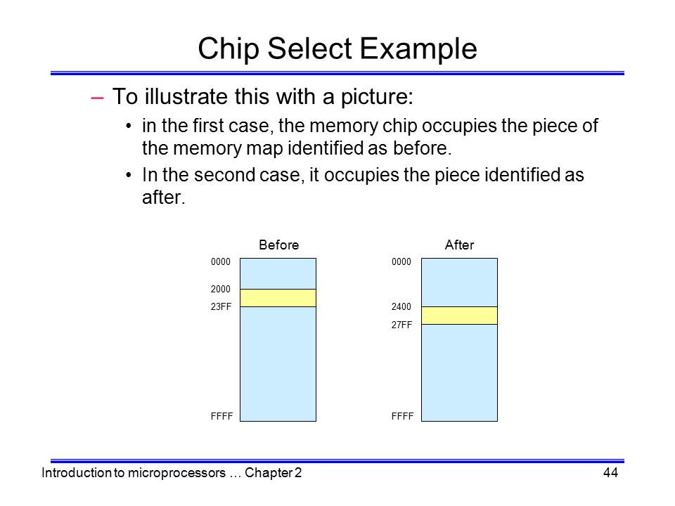 Chip Select Example To illustrate this with a picture: