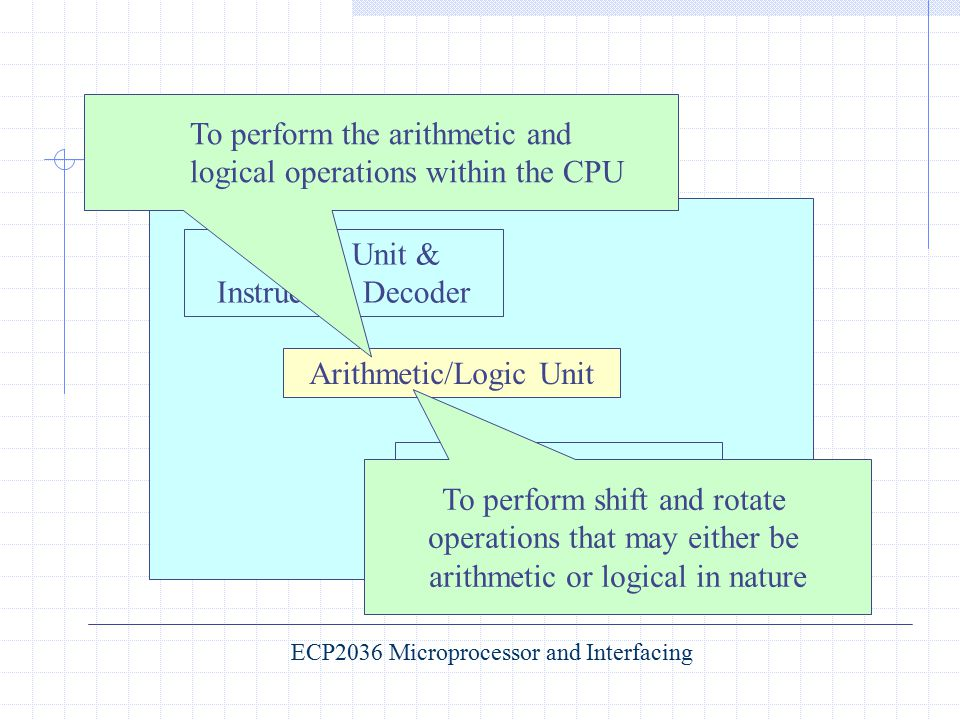 To perform the arithmetic and logical operations within the CPU