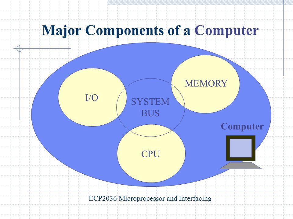Major Components of a Computer