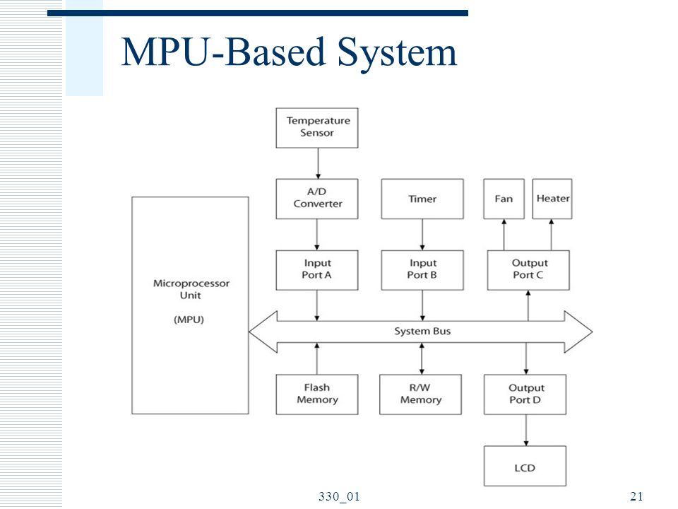 MPU-Based System 330_01