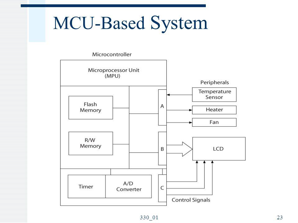 MCU-Based System 330_01