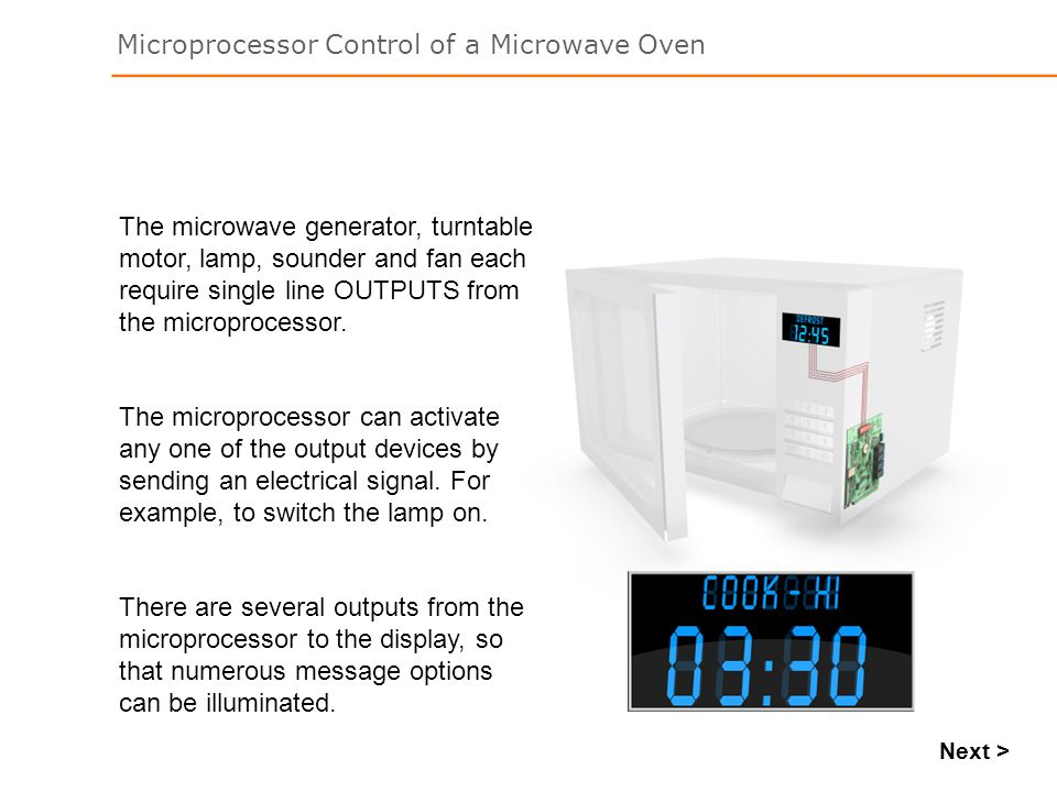 The microwave generator, turntable motor, lamp, sounder and fan each require single line OUTPUTS from the microprocessor.