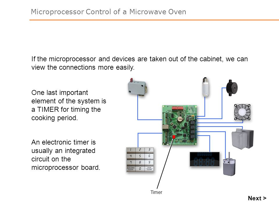 If the microprocessor and devices are taken out of the cabinet, we can view the connections more easily.