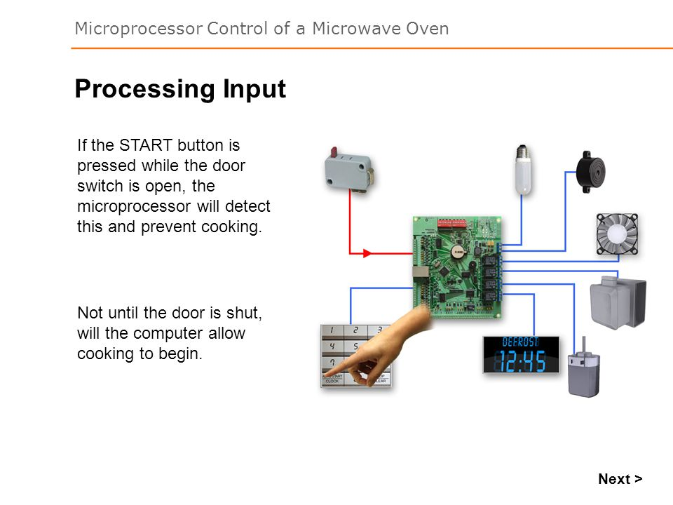 Processing Input If the START button is pressed while the door switch is open, the microprocessor will detect this and prevent cooking.