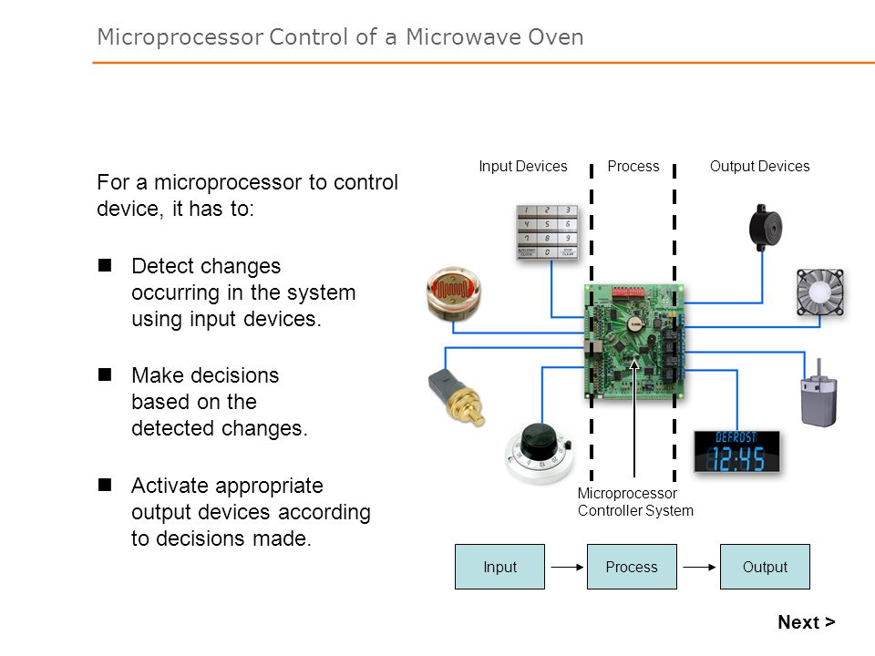 For a microprocessor to control device, it has to: