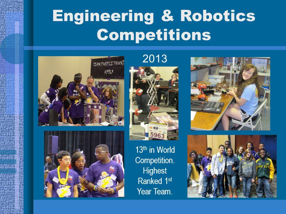 Engineering & Robotics Competitions