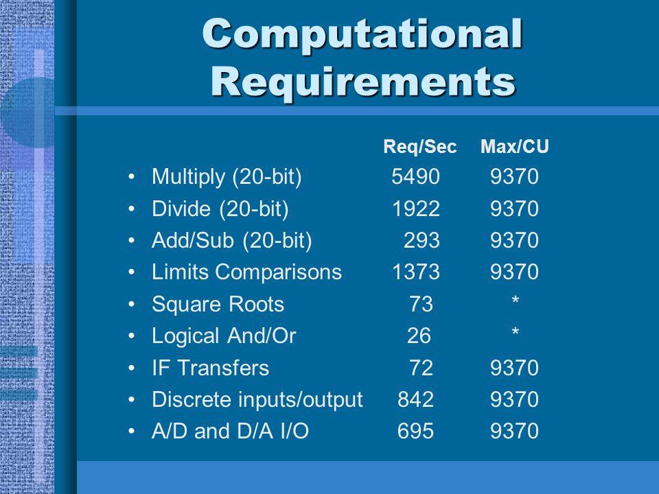Computational Requirements