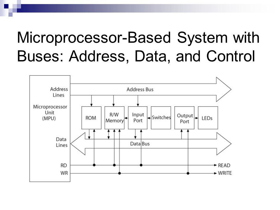 Microprocessor-Based System with Buses: Address, Data, and Control