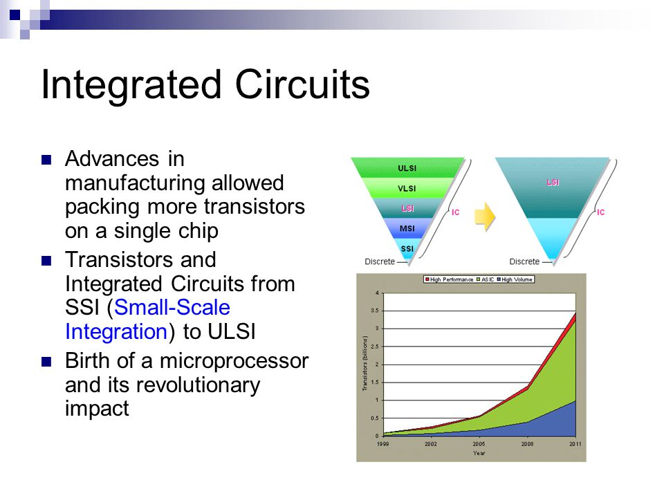 Integrated Circuits Advances in manufacturing allowed packing more transistors on a single chip.