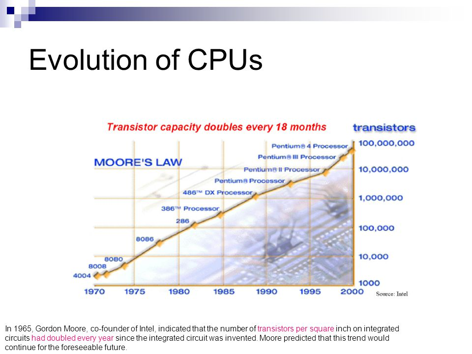 Evolution of CPUs