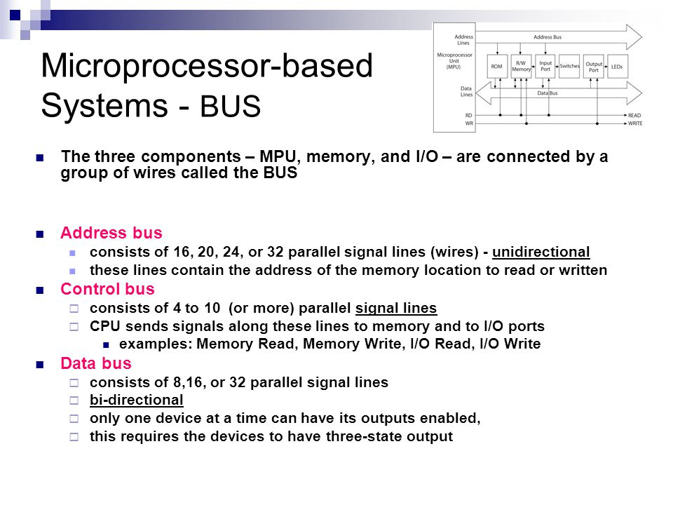 Microprocessor-based Systems - BUS