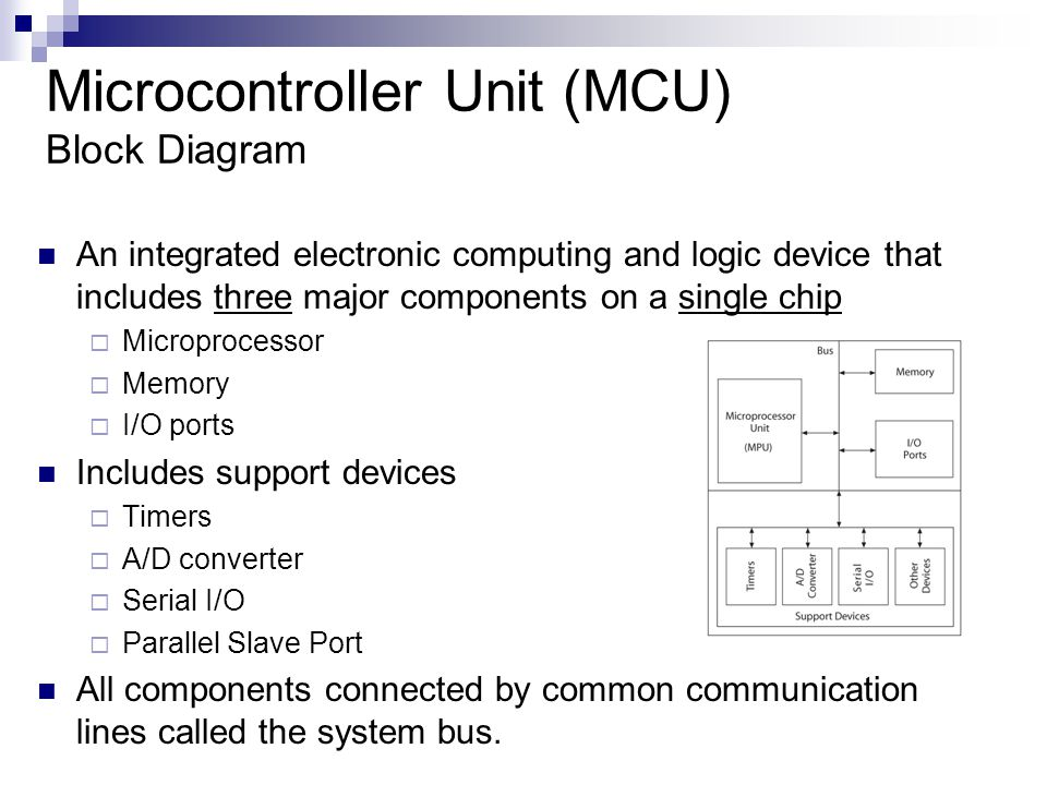 Microcontroller Unit (MCU) Block Diagram