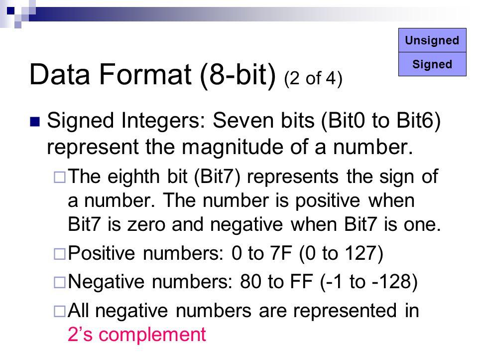 Data Format (8-bit) (2 of 4)