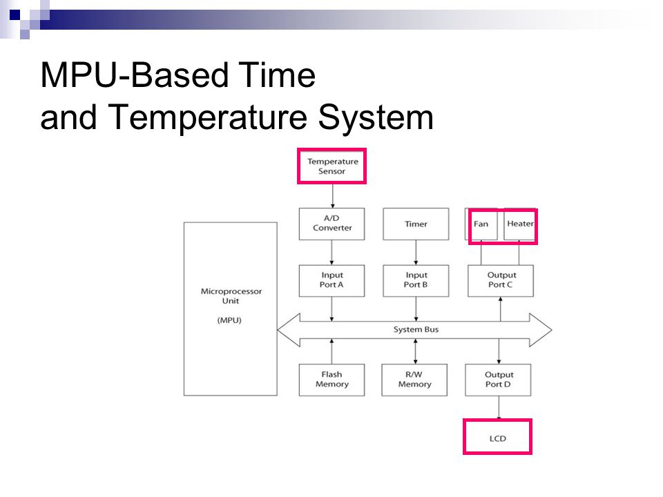 MPU-Based Time and Temperature System