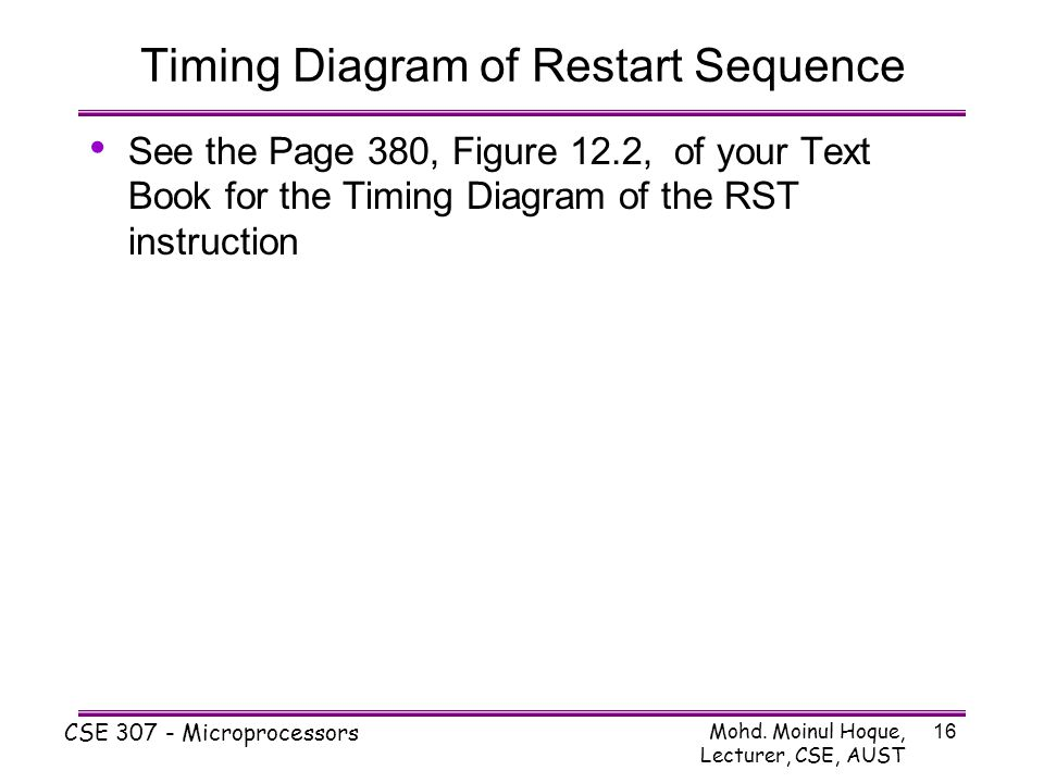 Timing Diagram of Restart Sequence