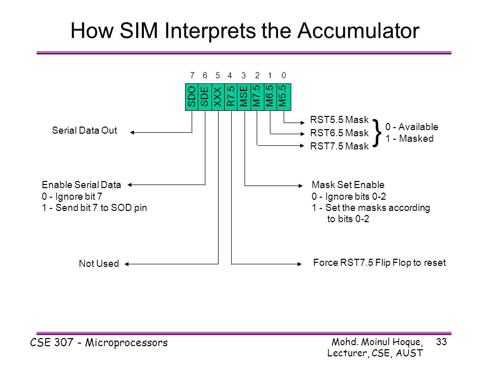 How SIM Interprets the Accumulator