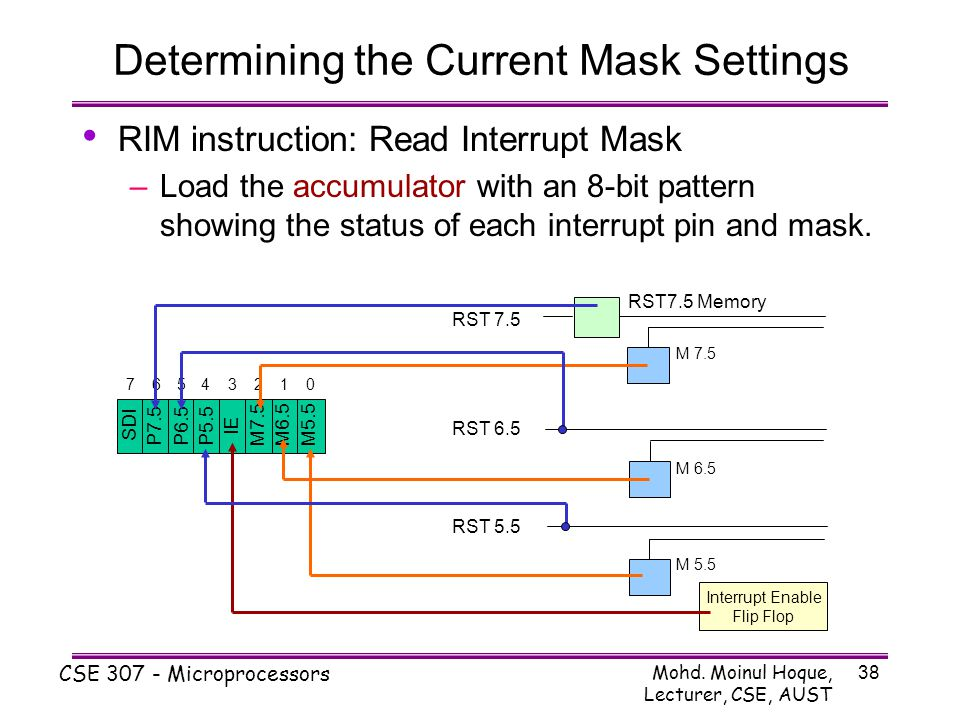 Determining the Current Mask Settings