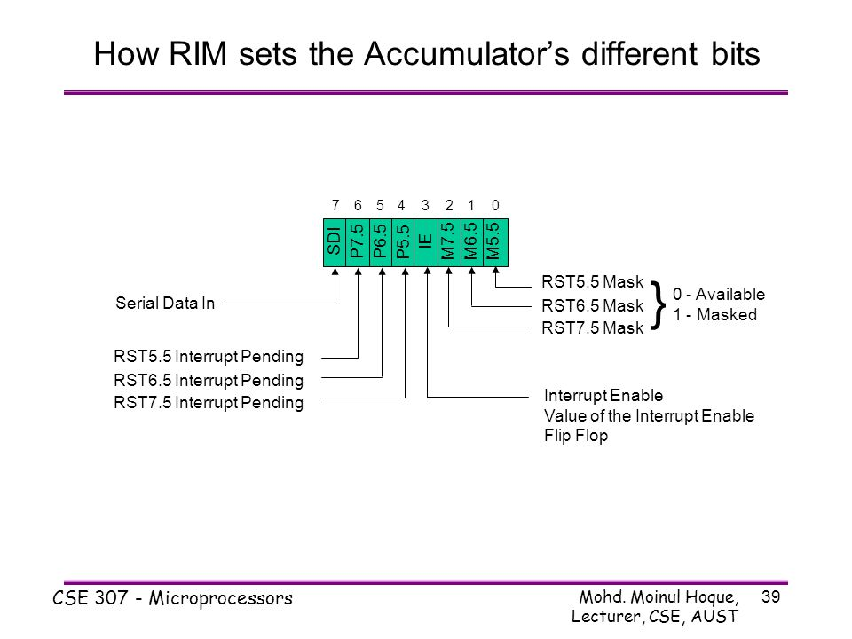 How RIM sets the Accumulator's different bits