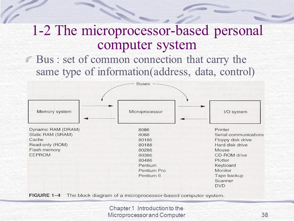 1-2 The microprocessor-based personal computer system