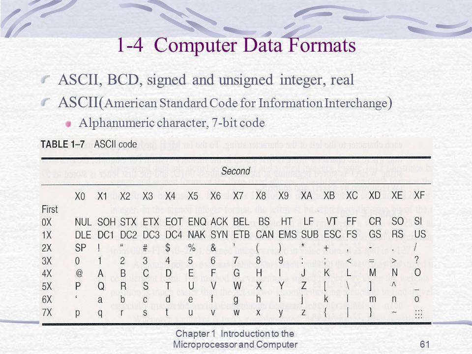 1-4 Computer Data Formats