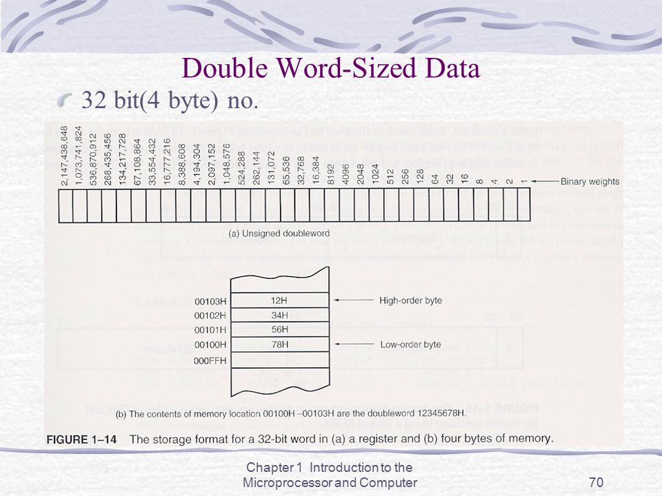 Double Word-Sized Data