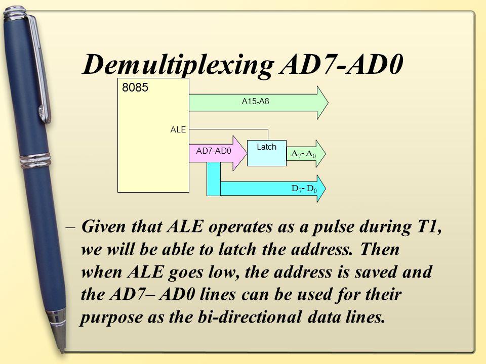 Demultiplexing AD7-AD0 8085. A15-A8. ALE. AD7-AD0. Latch. A7- A0. D7- D0.