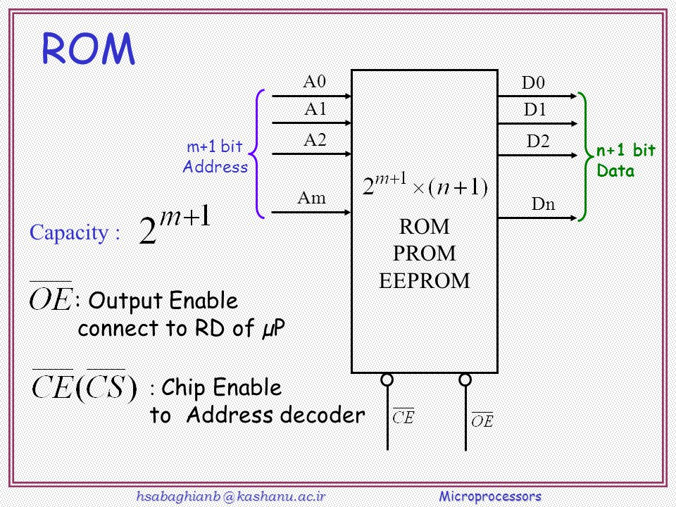 ROM ROM Capacity : PROM EEPROM : Output Enable connect to RD of µP