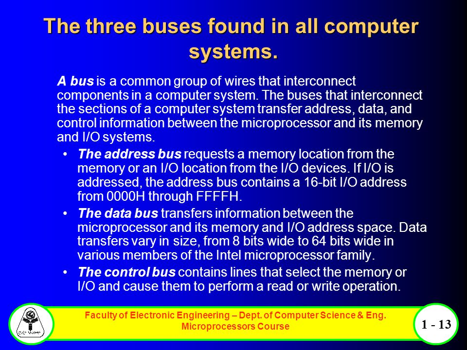 The three buses found in all computer systems.