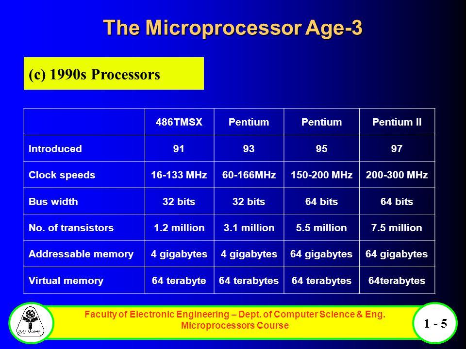 The Microprocessor Age-3