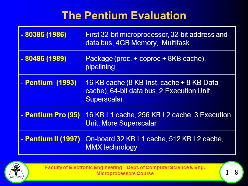 The Pentium Evaluation