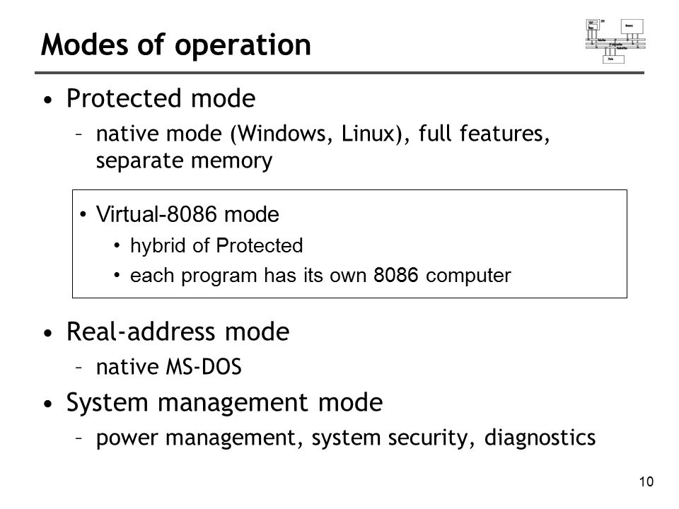 Modes of operation Protected mode Real-address mode