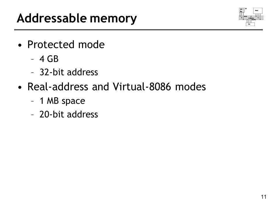 Addressable memory Protected mode Real-address and Virtual-8086 modes