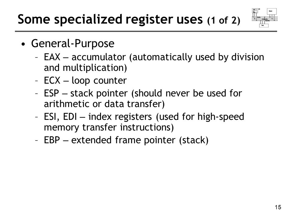 Some specialized register uses (1 of 2)