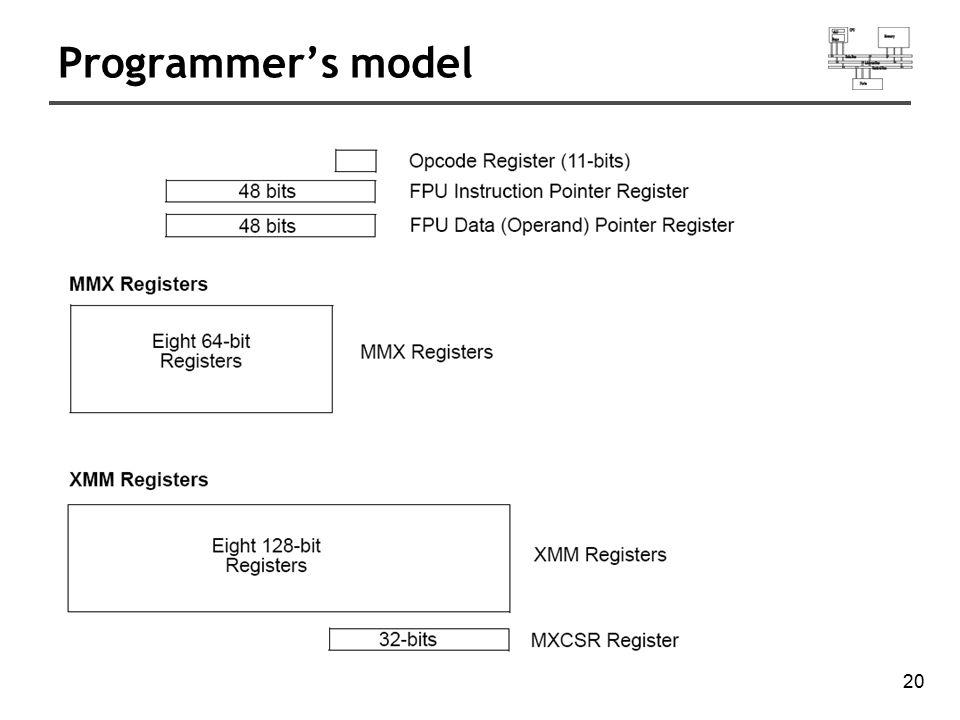 Programmer's model