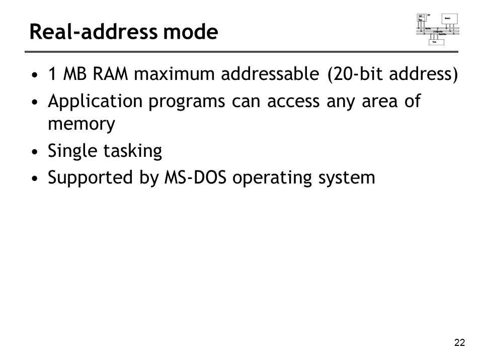 Real-address mode 1 MB RAM maximum addressable (20-bit address)