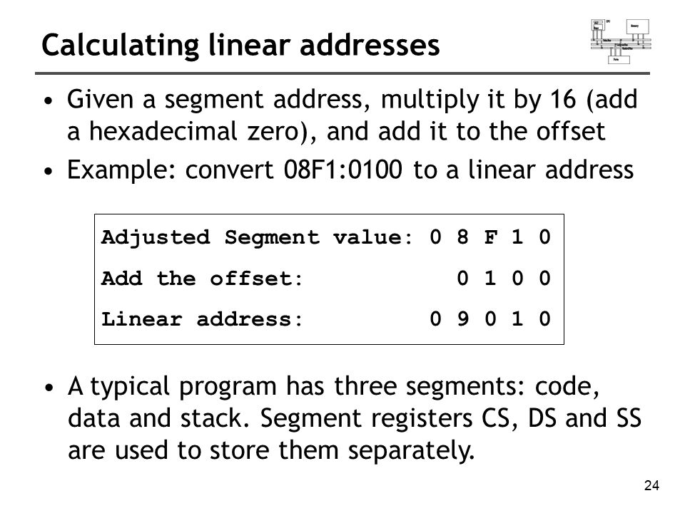 Calculating linear addresses