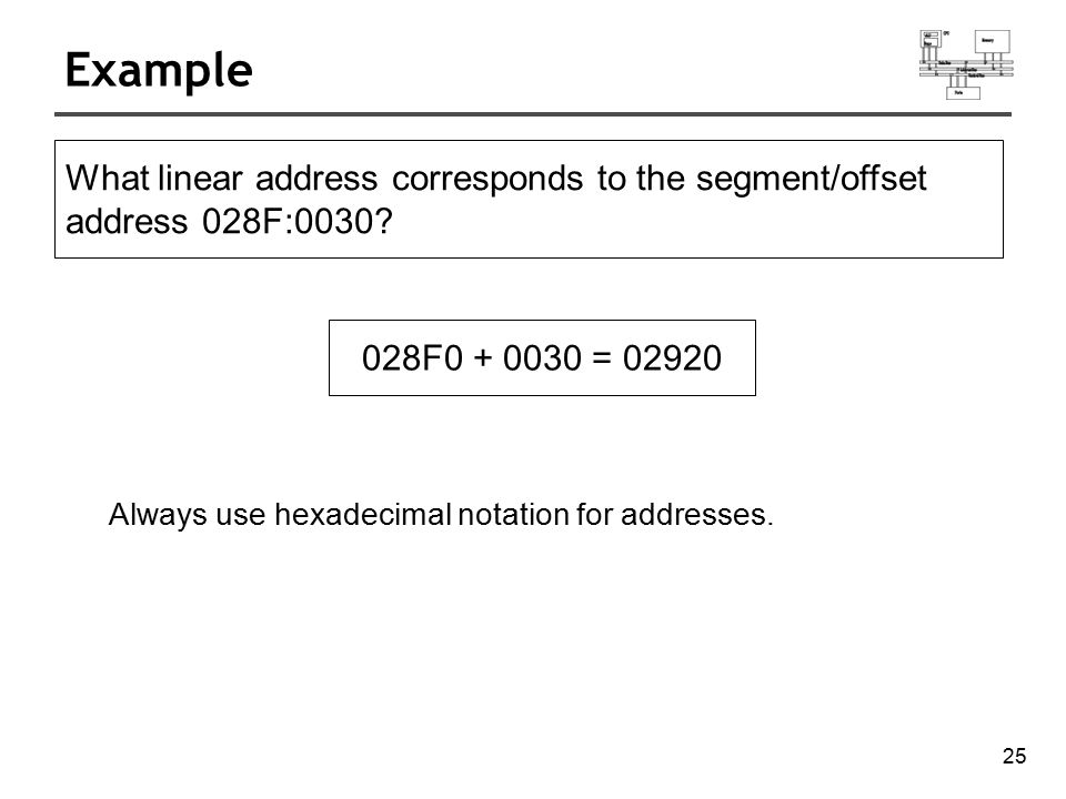 Example What linear address corresponds to the segment/offset address 028F:0030 028F0 + 0030 = 02920.