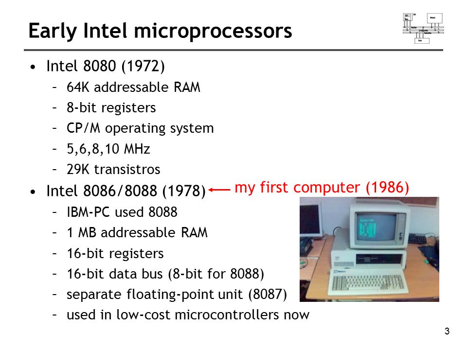 Early Intel microprocessors