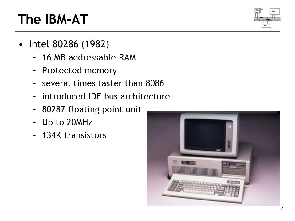 The IBM-AT Intel 80286 (1982) 16 MB addressable RAM Protected memory
