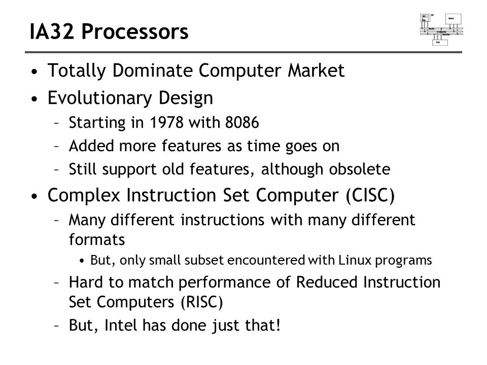IA32 Processors Totally Dominate Computer Market Evolutionary Design