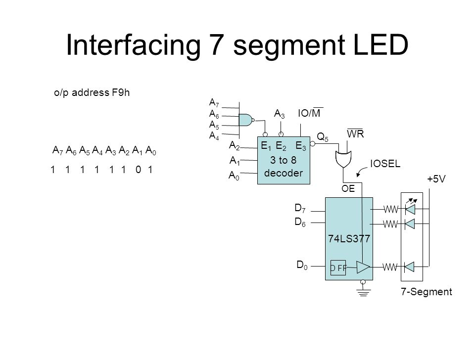 Interfacing 7 segment LED