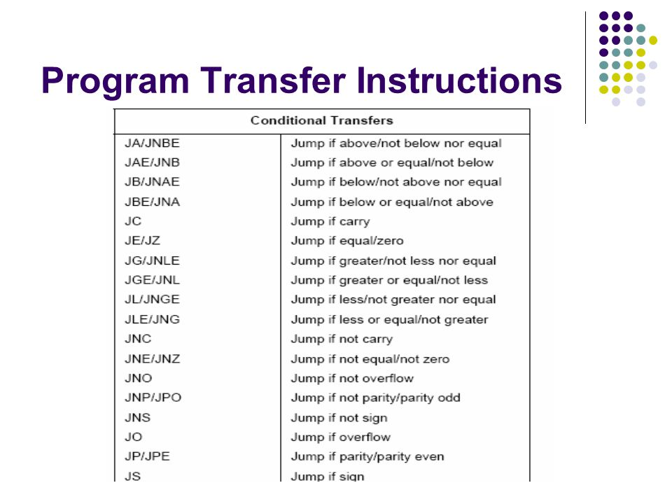 Program Transfer Instructions