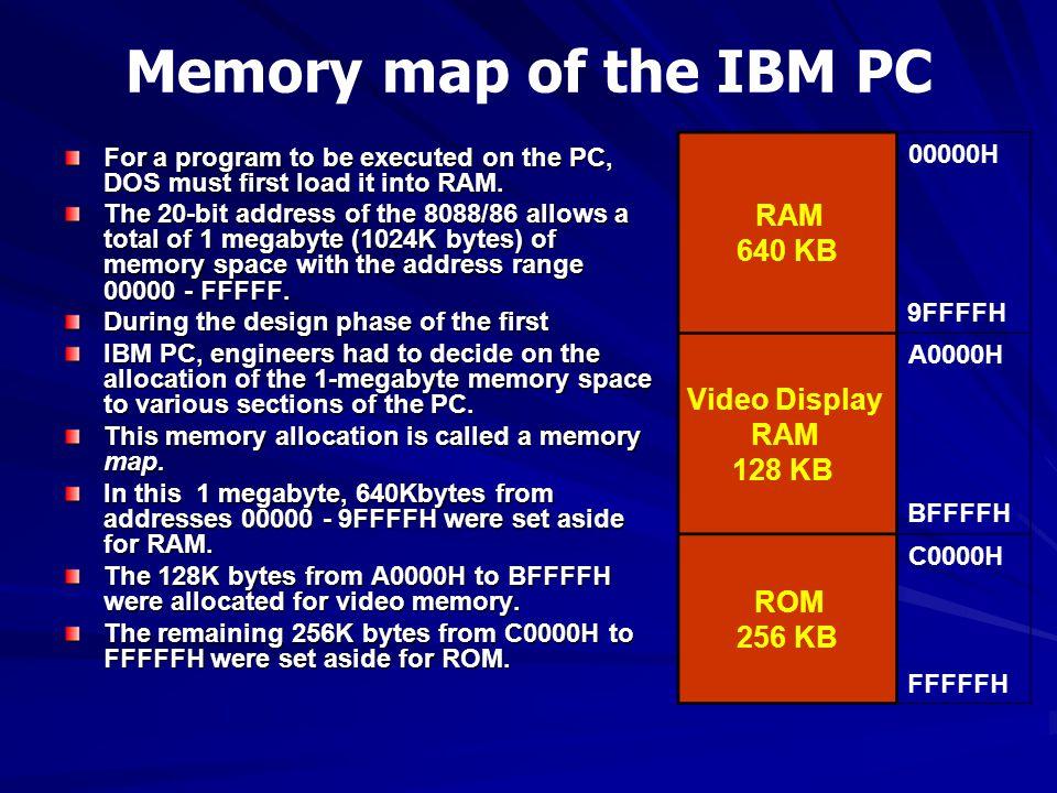 Memory map of the IBM PC RAM 640 KB Video Display RAM 128 KB ROM