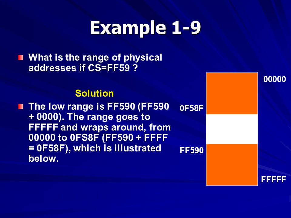 Example 1-9 What is the range of physical addresses if CS=FF59