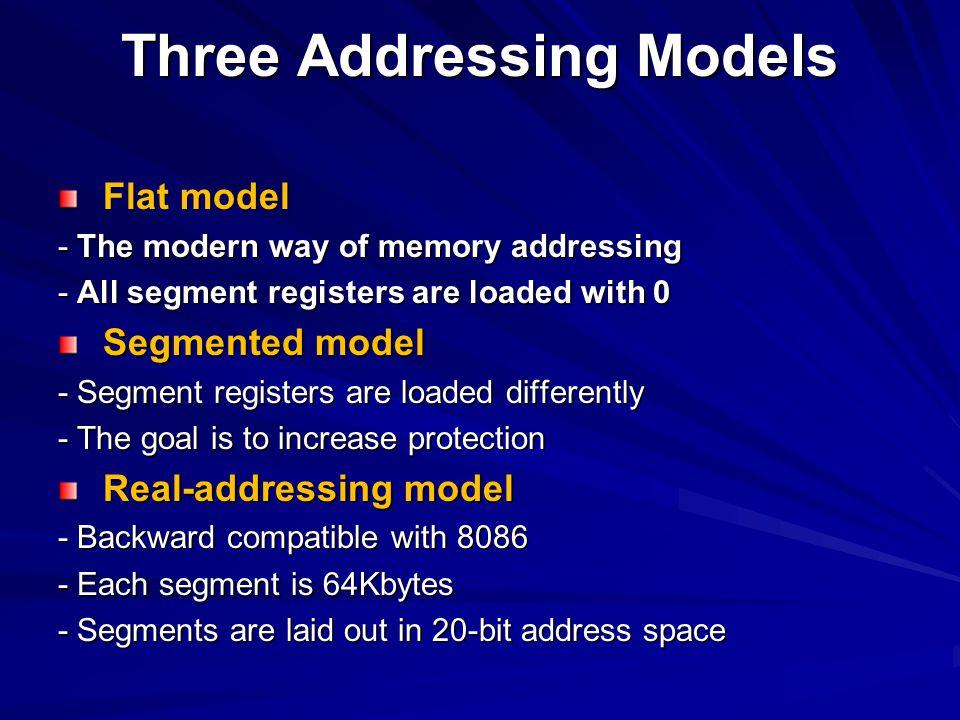 Three Addressing Models