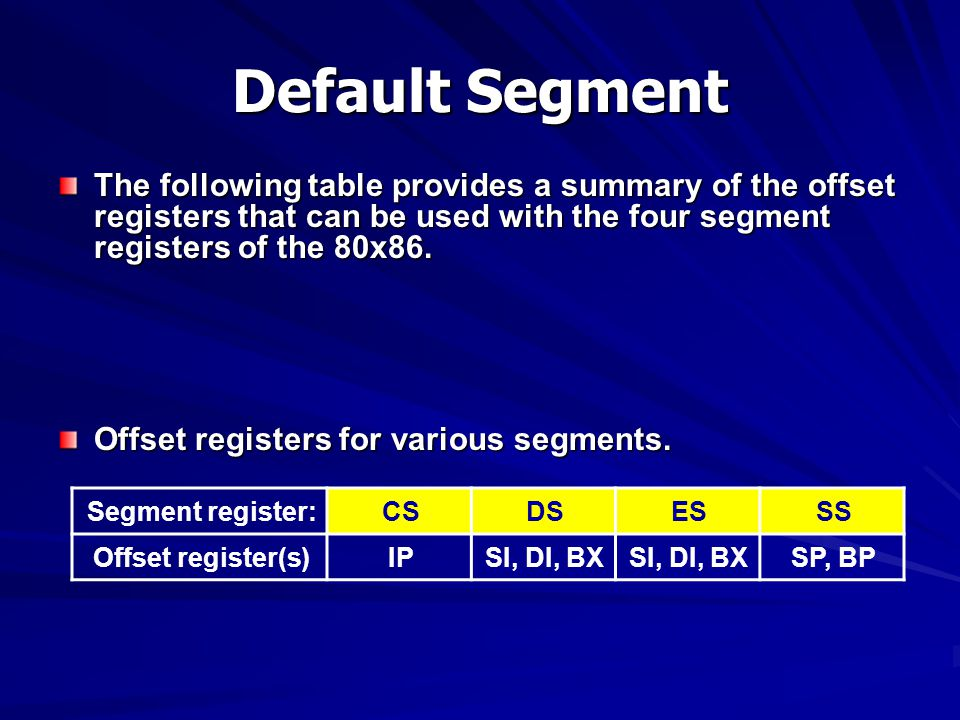Default Segment The following table provides a summary of the offset registers that can be used with the four segment registers of the 80x86.