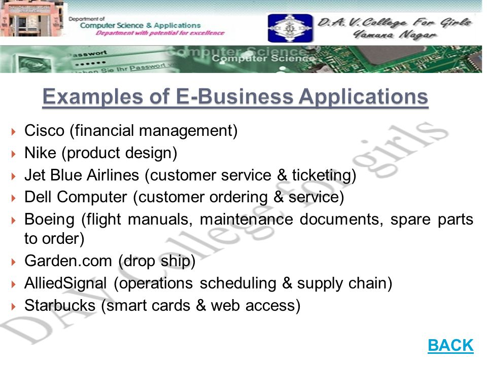 Examples of E-Business Applications